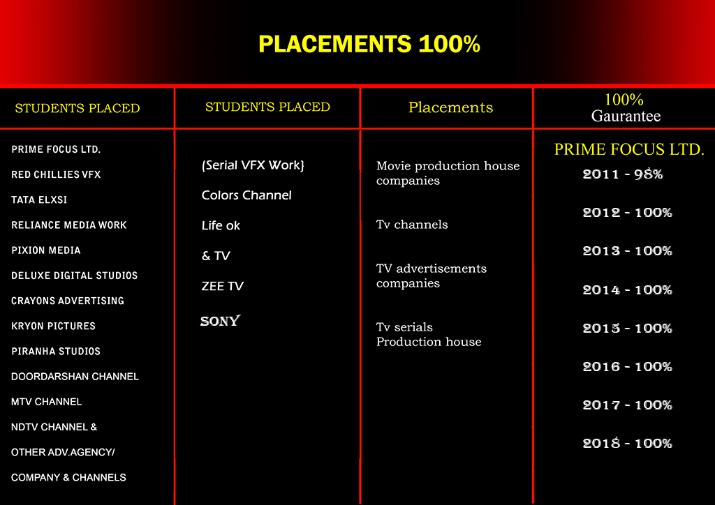 placemene small size